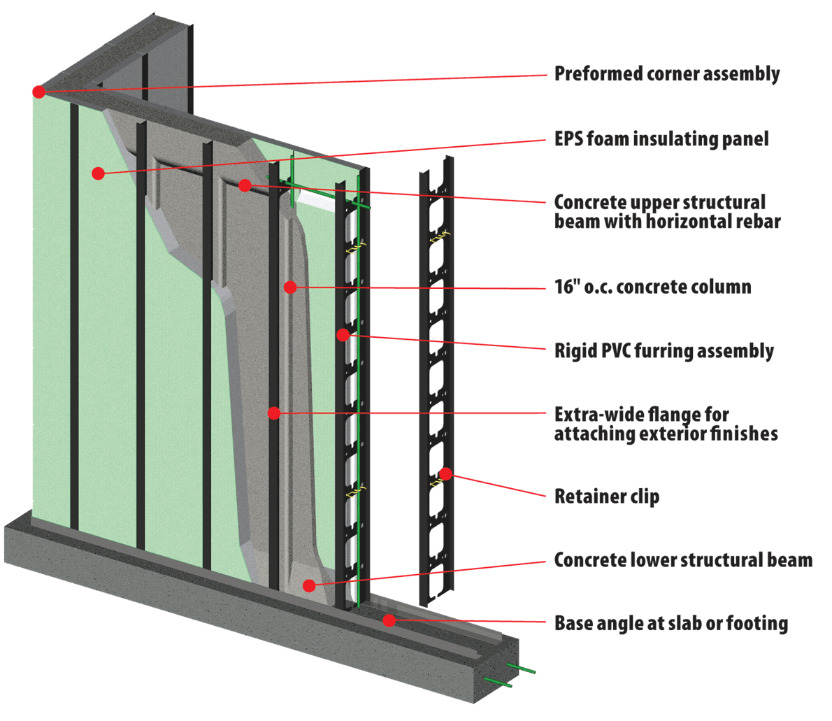 Hobbs vertical icf components hobbs vertical icf wall system for Basement wall forms